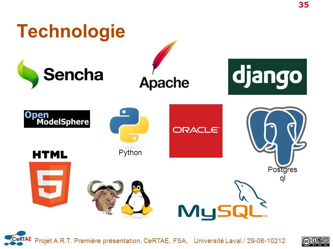 Technologie Python Postgresql