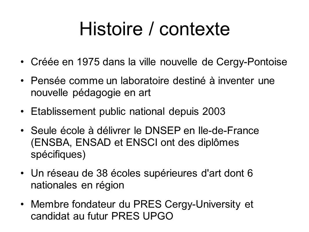Histoire / contexte Créée en 1975 dans la ville nouvelle de Cergy-Pontoise.