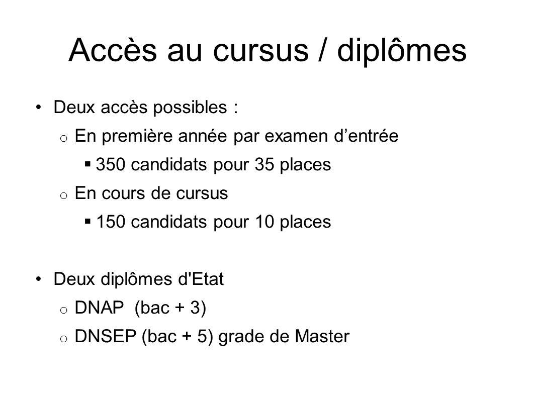 Accès au cursus / diplômes