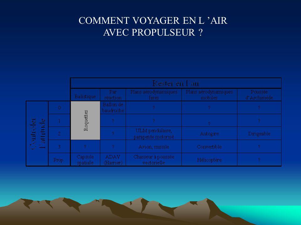 COMMENT VOYAGER EN L 'AIR AVEC PROPULSEUR