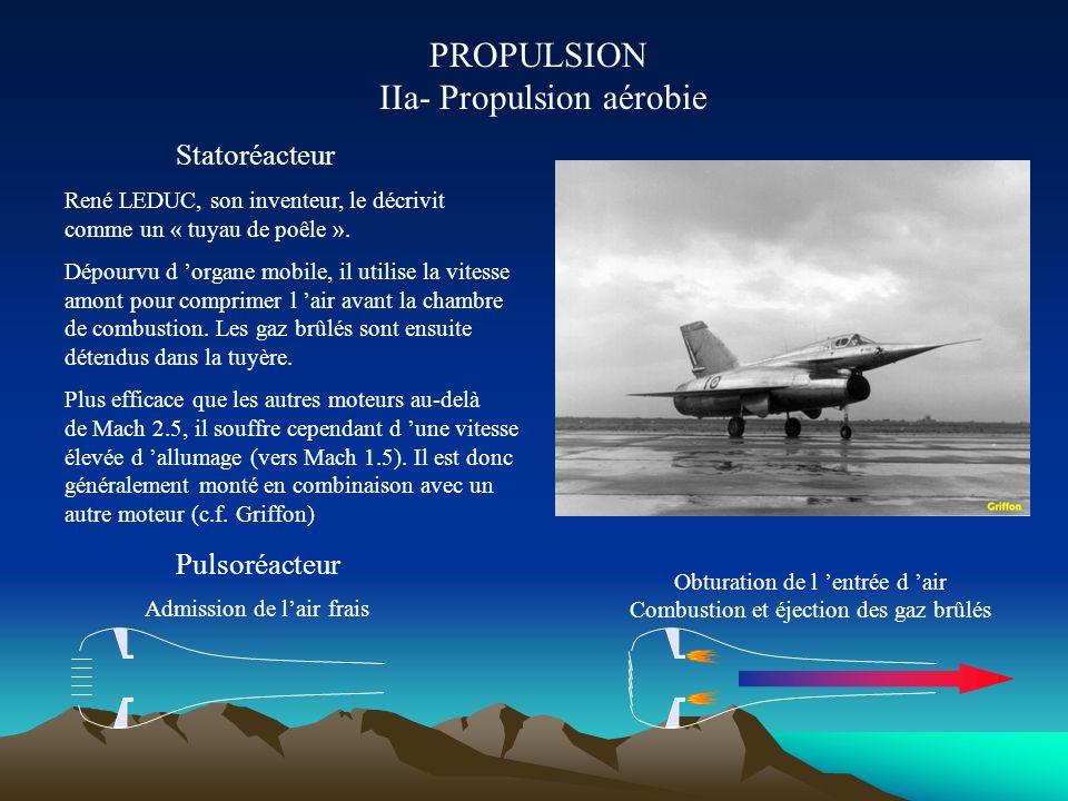 PROPULSION IIa- Propulsion aérobie