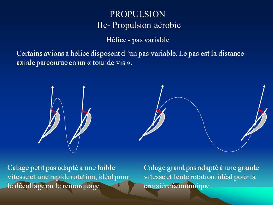 PROPULSION IIc- Propulsion aérobie