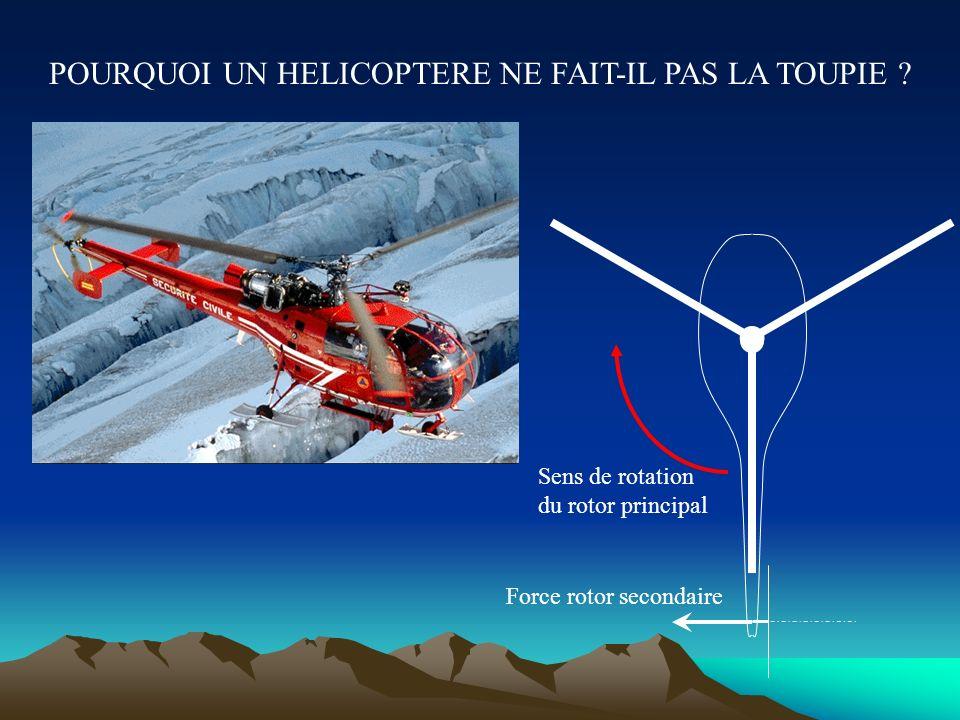 POURQUOI UN HELICOPTERE NE FAIT-IL PAS LA TOUPIE