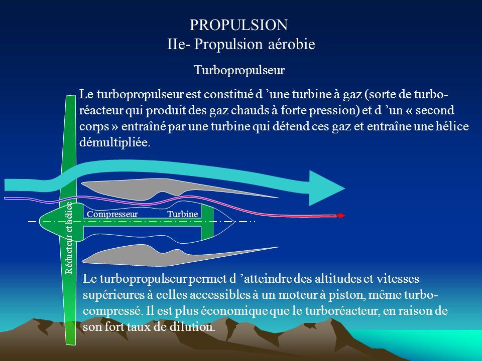 PROPULSION IIe- Propulsion aérobie