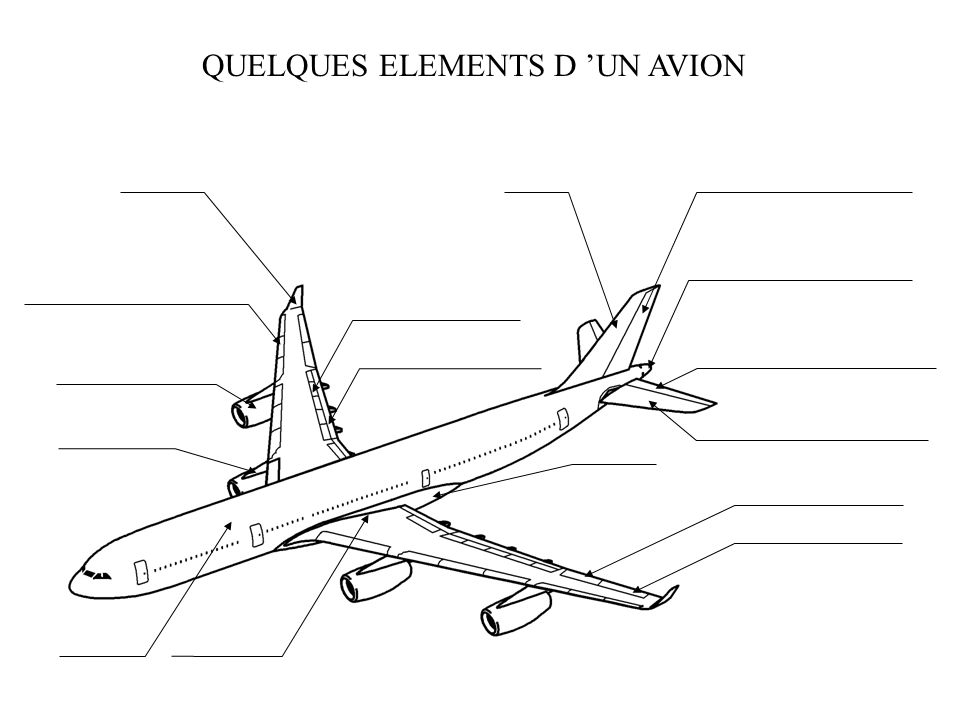 QUELQUES ELEMENTS D 'UN AVION