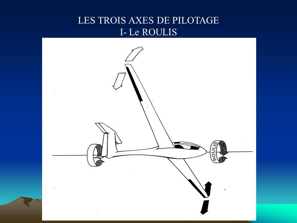 LES TROIS AXES DE PILOTAGE I- Le ROULIS