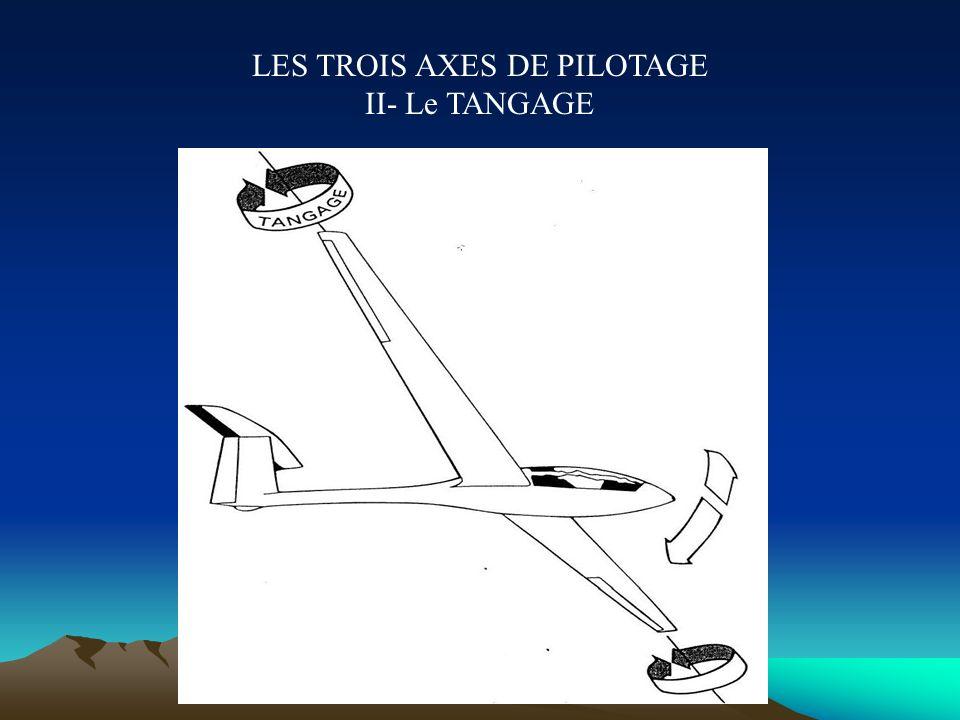 LES TROIS AXES DE PILOTAGE II- Le TANGAGE
