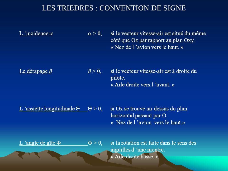 LES TRIEDRES : CONVENTION DE SIGNE