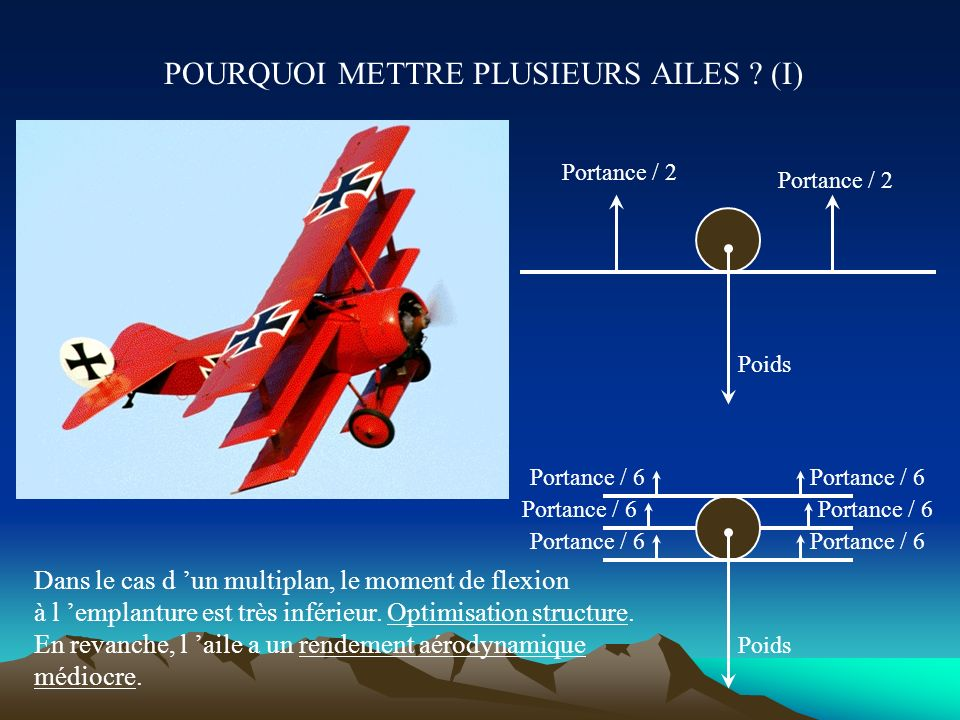 POURQUOI METTRE PLUSIEURS AILES (I)