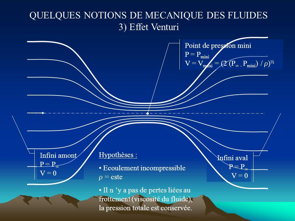 QUELQUES NOTIONS DE MECANIQUE DES FLUIDES 3) Effet Venturi