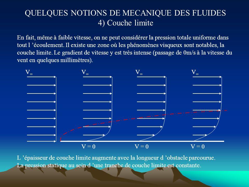 QUELQUES NOTIONS DE MECANIQUE DES FLUIDES 4) Couche limite