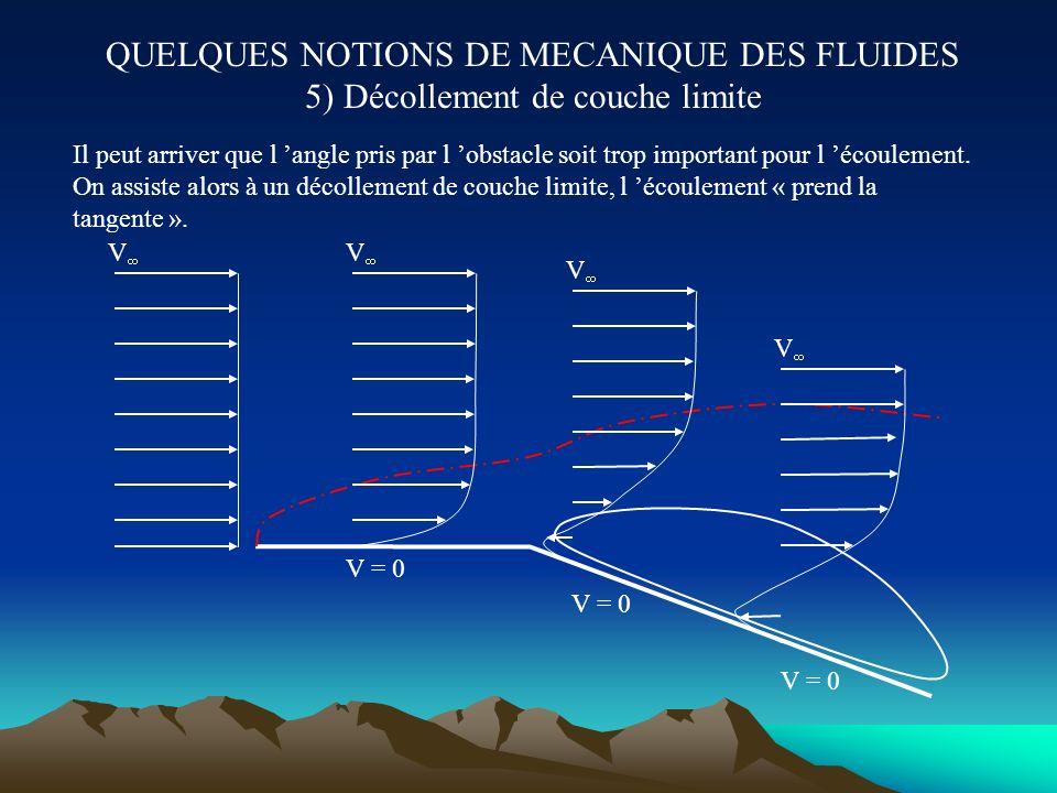 QUELQUES NOTIONS DE MECANIQUE DES FLUIDES 5) Décollement de couche limite