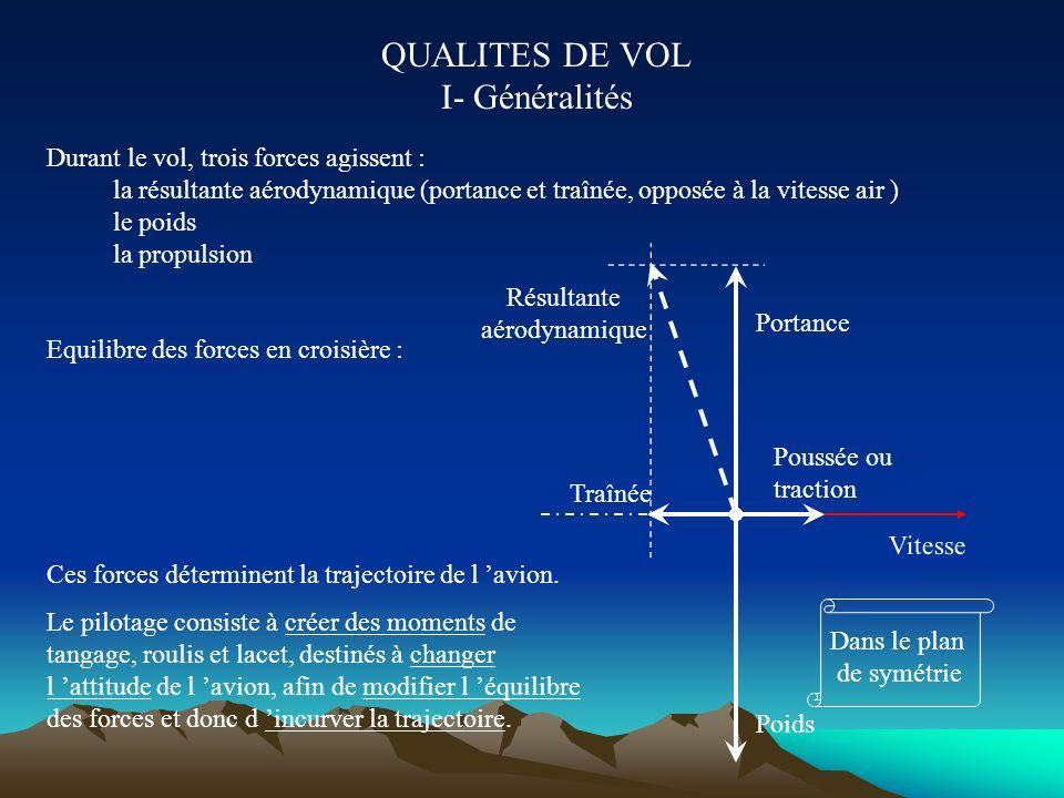 QUALITES DE VOL I- Généralités