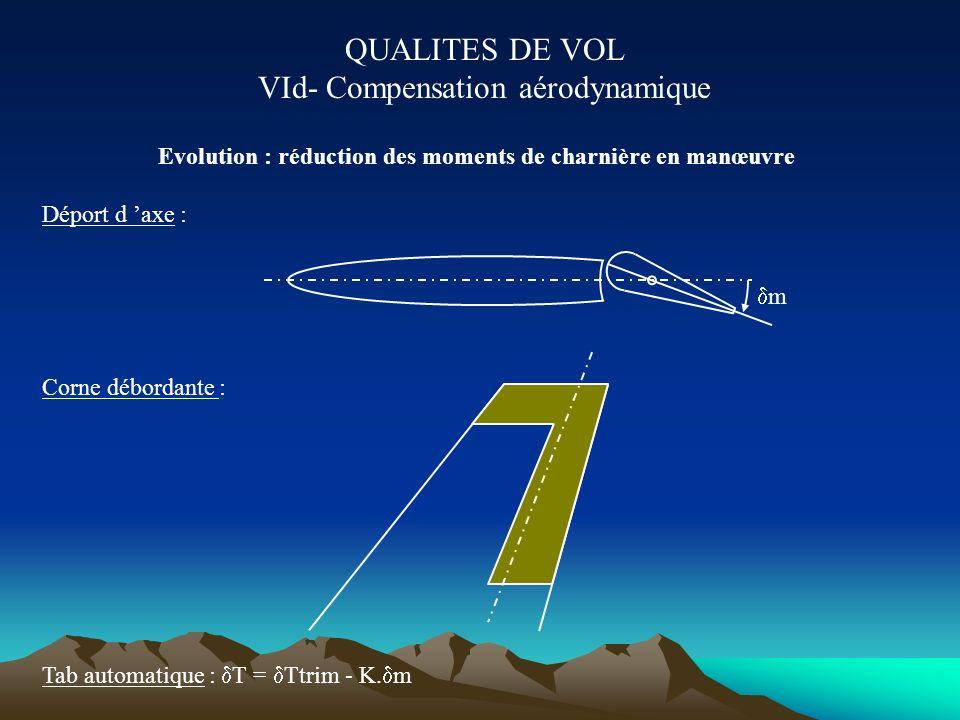QUALITES DE VOL VId- Compensation aérodynamique