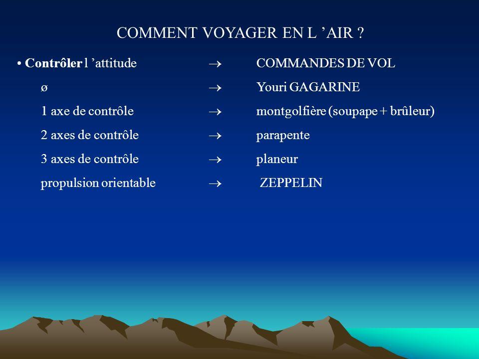 COMMENT VOYAGER EN L 'AIR