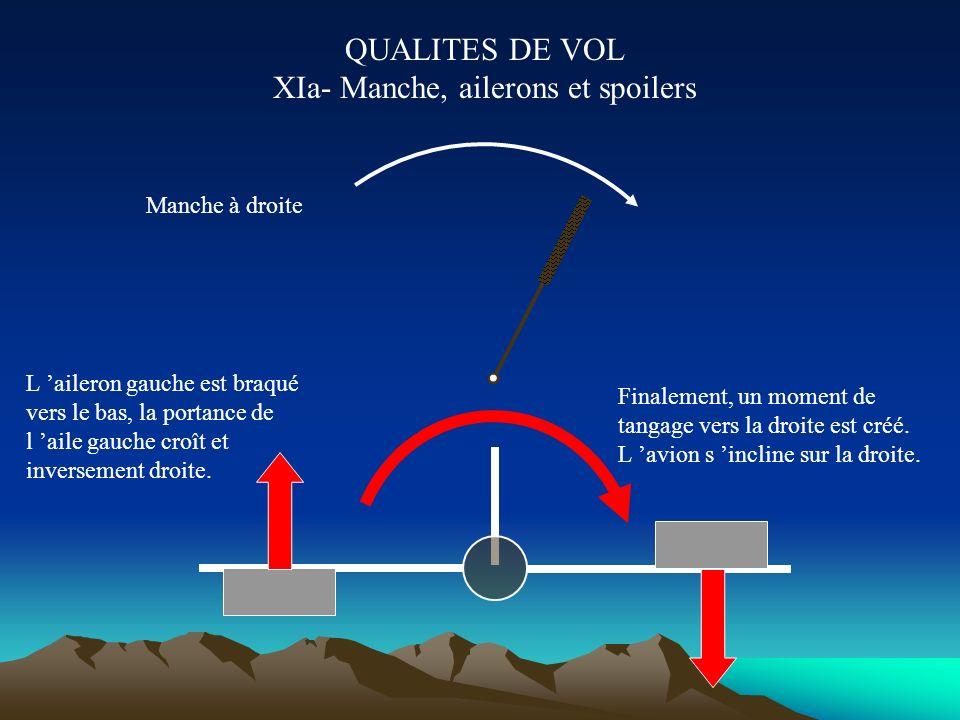 QUALITES DE VOL XIa- Manche, ailerons et spoilers