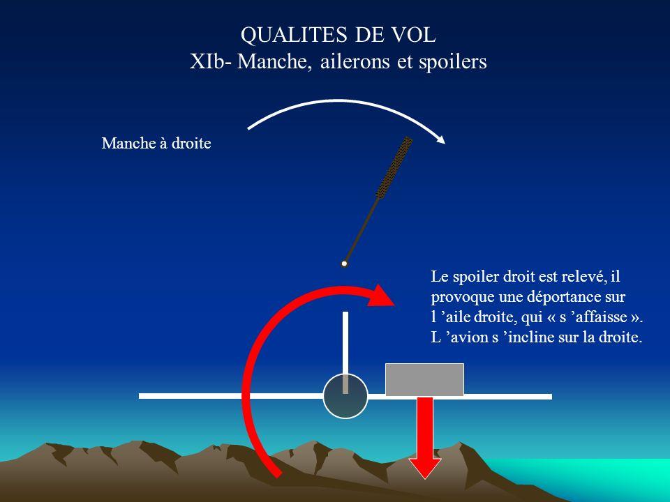 QUALITES DE VOL XIb- Manche, ailerons et spoilers