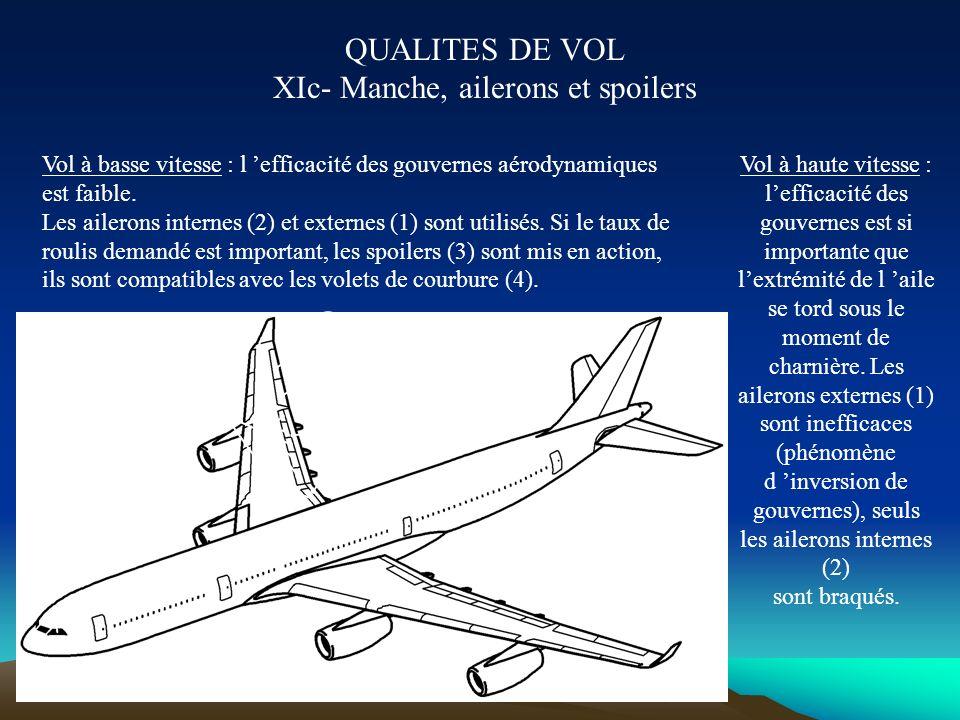 QUALITES DE VOL XIc- Manche, ailerons et spoilers