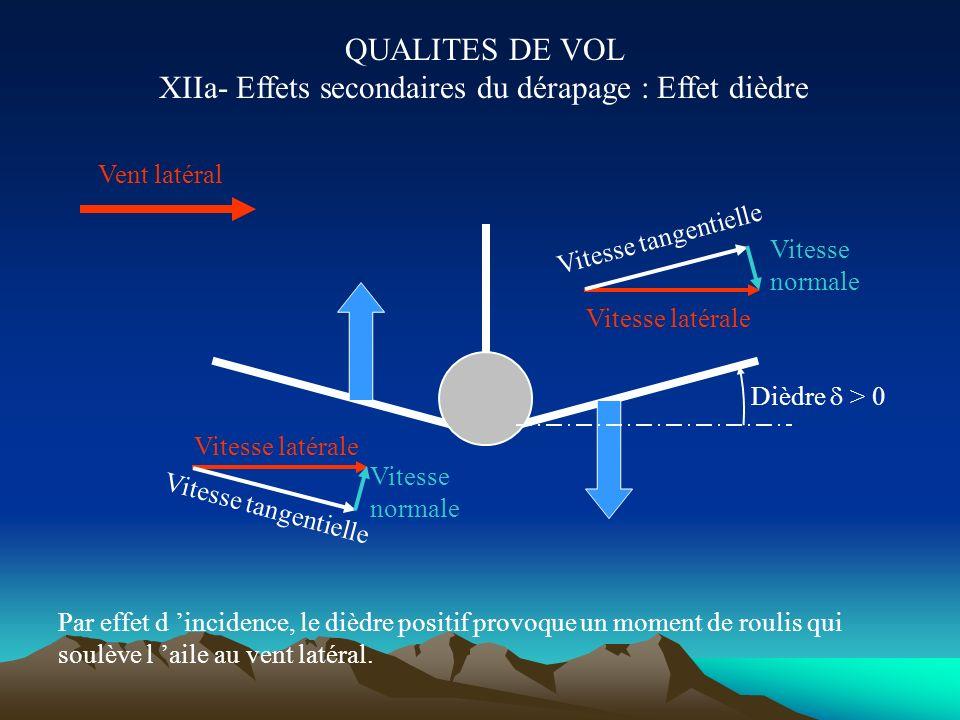 QUALITES DE VOL XIIa- Effets secondaires du dérapage : Effet dièdre