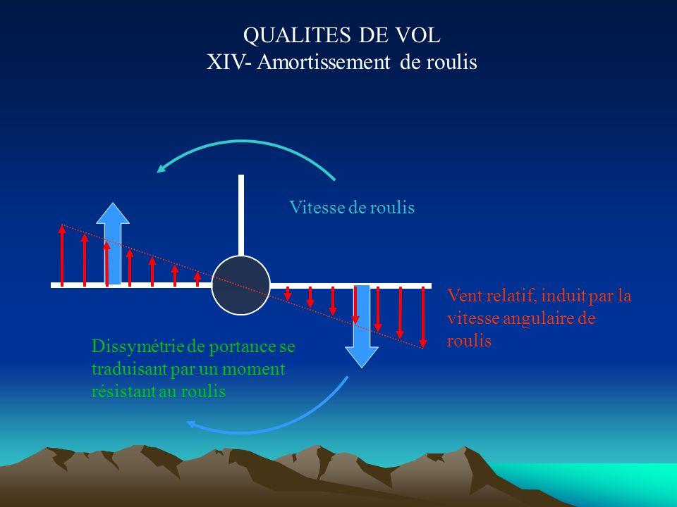 QUALITES DE VOL XIV- Amortissement de roulis