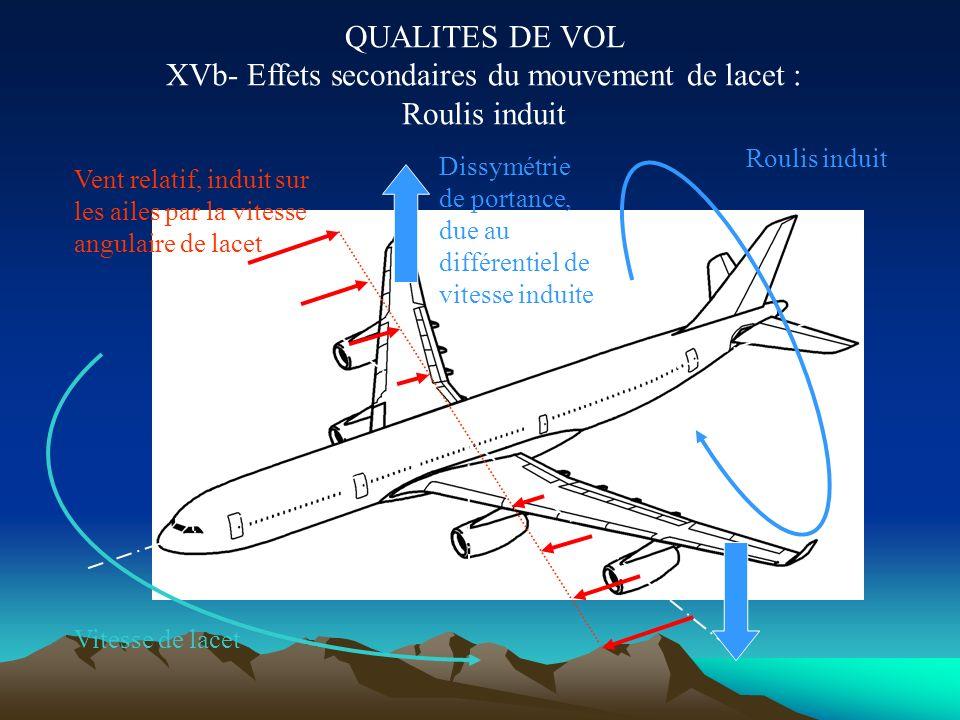 QUALITES DE VOL XVb- Effets secondaires du mouvement de lacet : Roulis induit