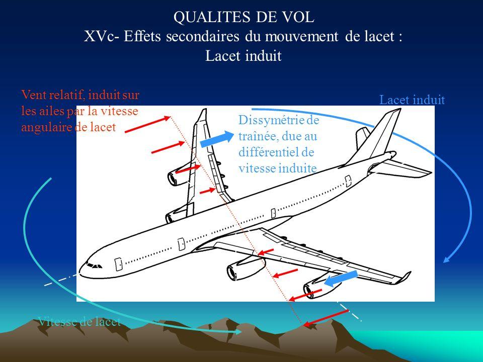 QUALITES DE VOL XVc- Effets secondaires du mouvement de lacet : Lacet induit