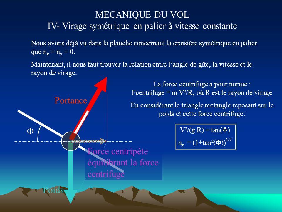 MECANIQUE DU VOL IV- Virage symétrique en palier à vitesse constante
