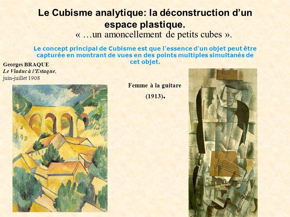 Le Cubisme analytique: la déconstruction d'un espace plastique.