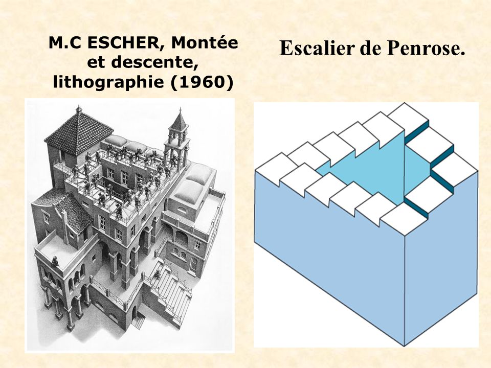 M.C ESCHER, Montée et descente, lithographie (1960)