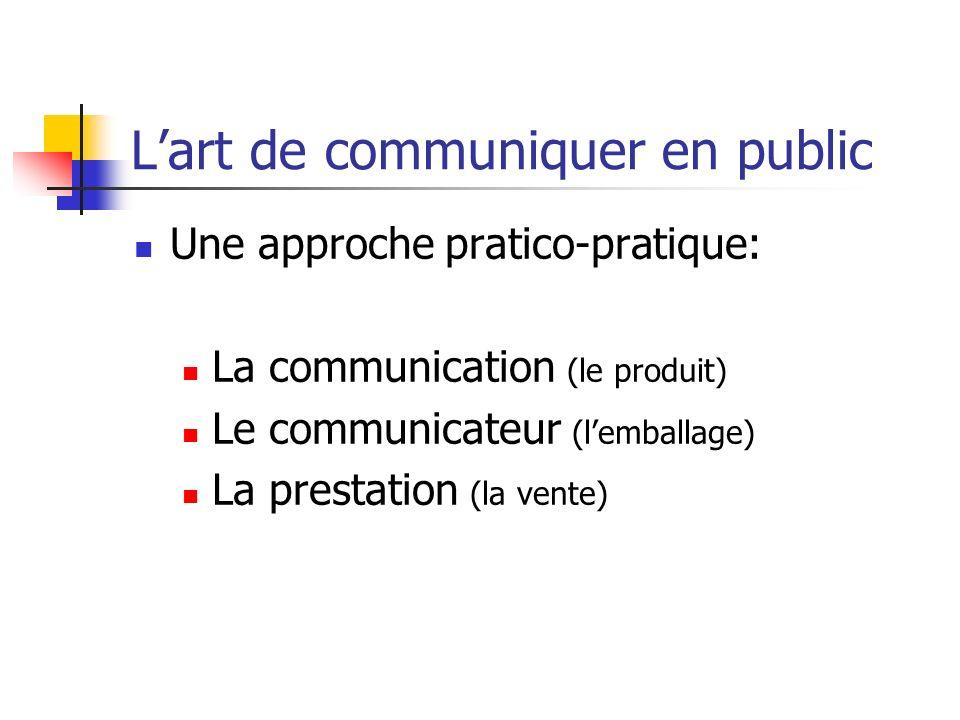 L'art de communiquer en public