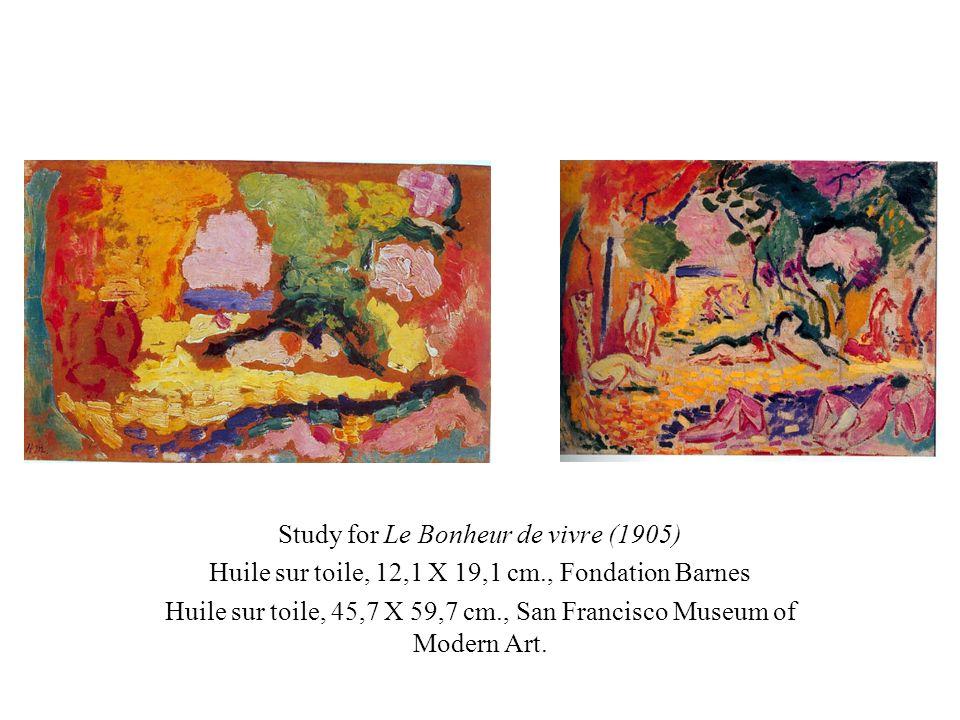Study for Le Bonheur de vivre (1905)