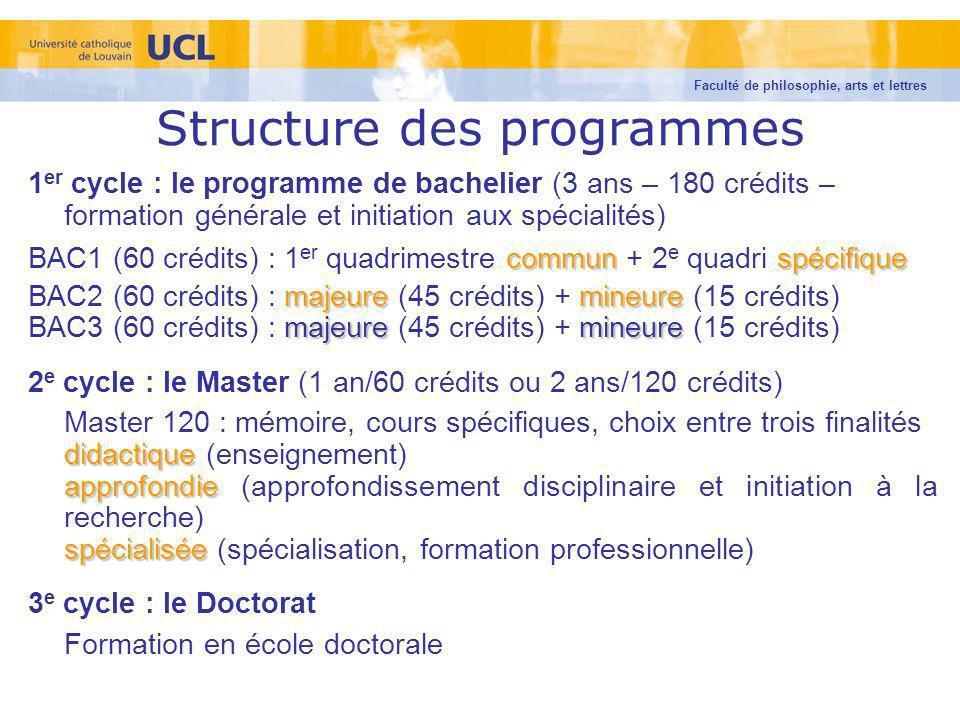 Structure des programmes