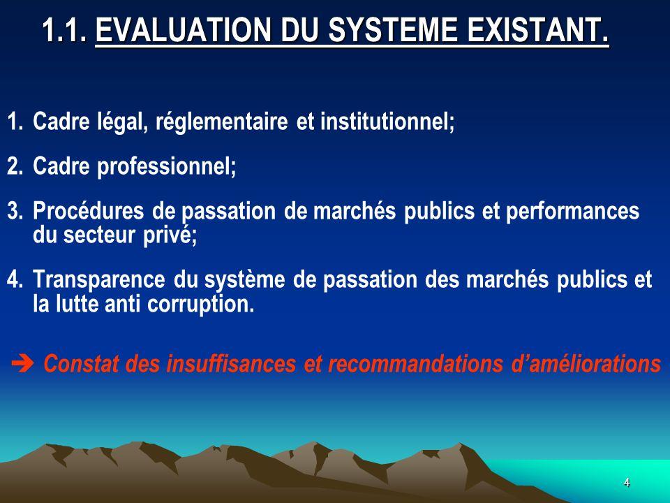 1.1. EVALUATION DU SYSTEME EXISTANT.