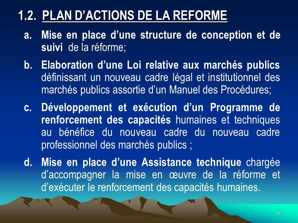 1.2. PLAN D'ACTIONS DE LA REFORME