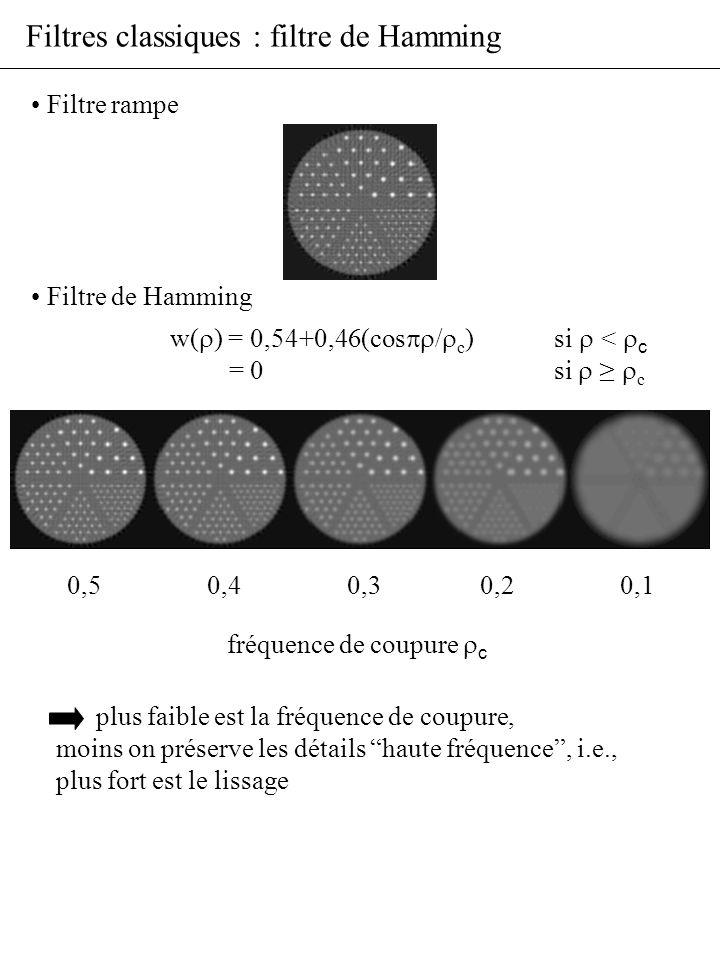 Filtres classiques : filtre de Hamming
