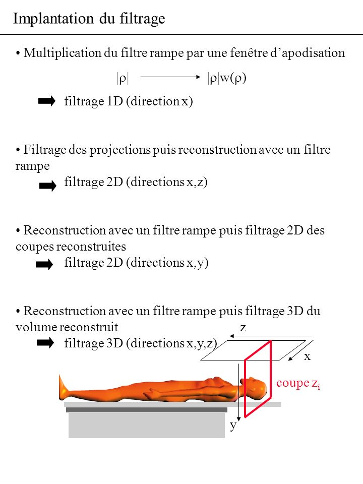 Implantation du filtrage