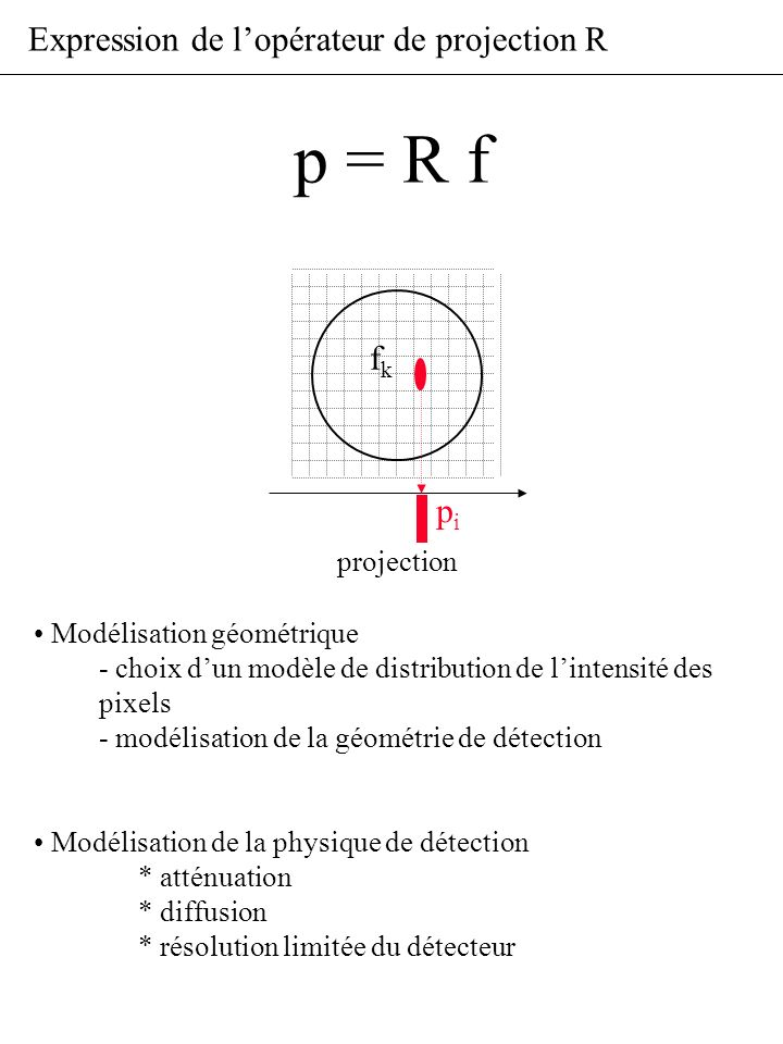 p = R f Expression de l'opérateur de projection R fk pi projection
