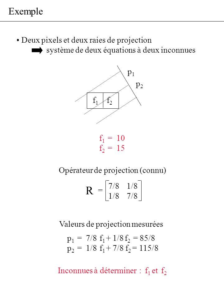 R Exemple Deux pixels et deux raies de projection
