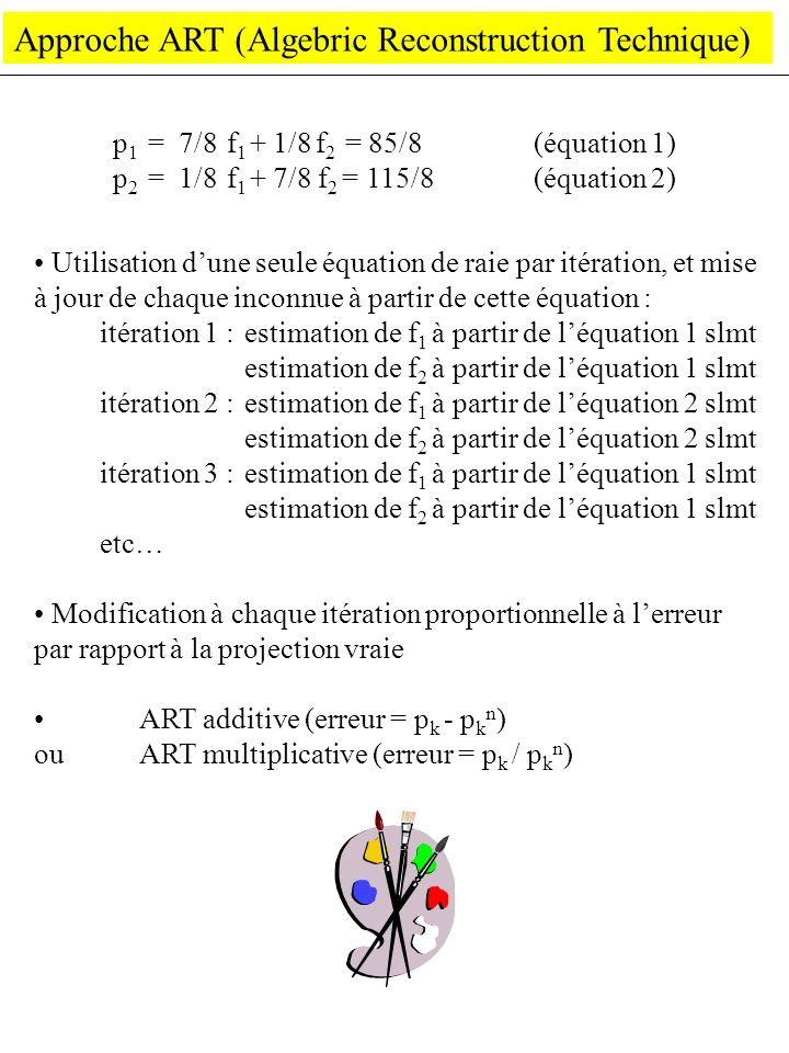 Approche ART (Algebric Reconstruction Technique)