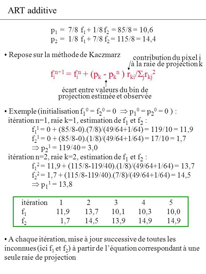 fin+1 = fin + (pk - pkn ) rki/Sjrkj2