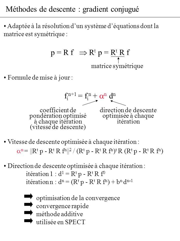 Méthodes de descente : gradient conjugué