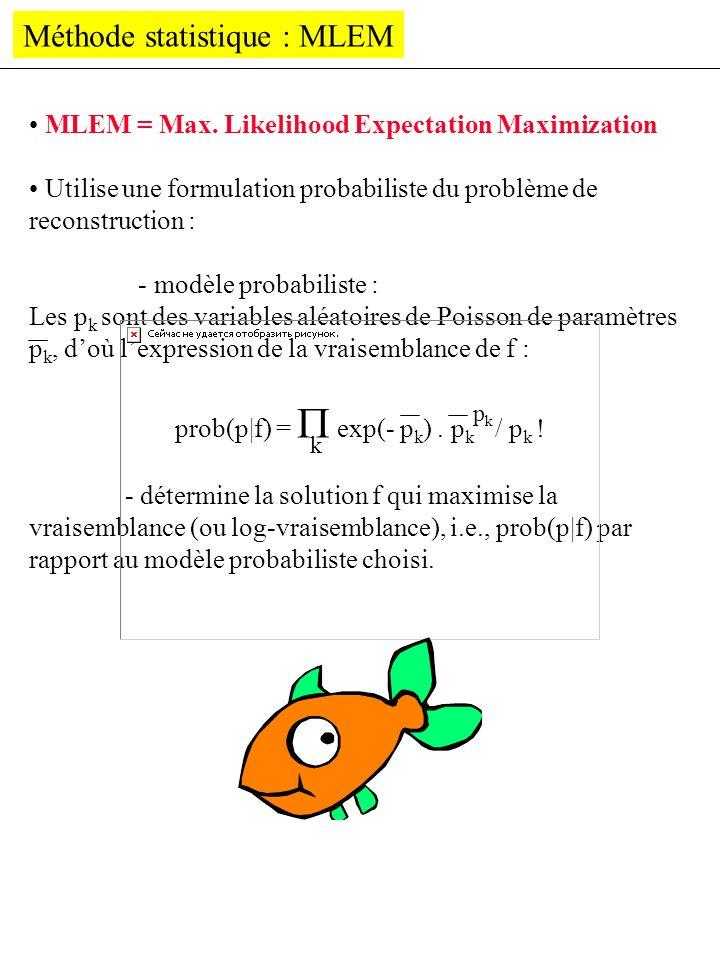 prob(p|f) = P exp(- pk) . pk / pk !