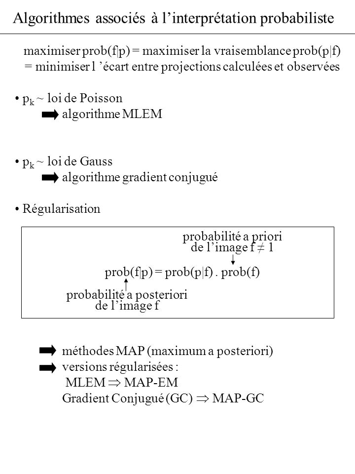 Algorithmes associés à l'interprétation probabiliste