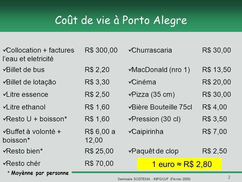 Coût de vie à Porto Alegre