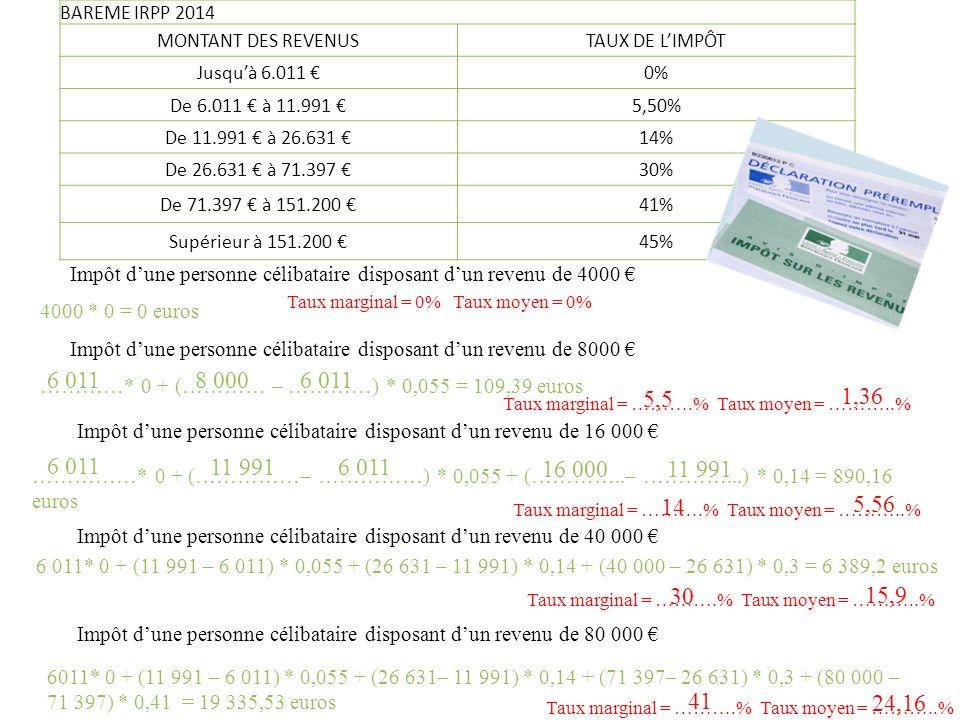 BAREME IRPP 2014 MONTANT DES REVENUS. TAUX DE L'IMPÔT. Jusqu'à 6.011 € 0% De 6.011 € à 11.991 €