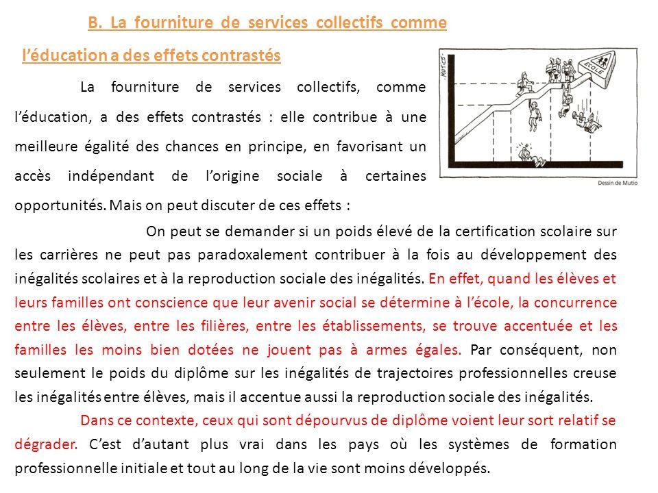 B. La fourniture de services collectifs comme l'éducation a des effets contrastés
