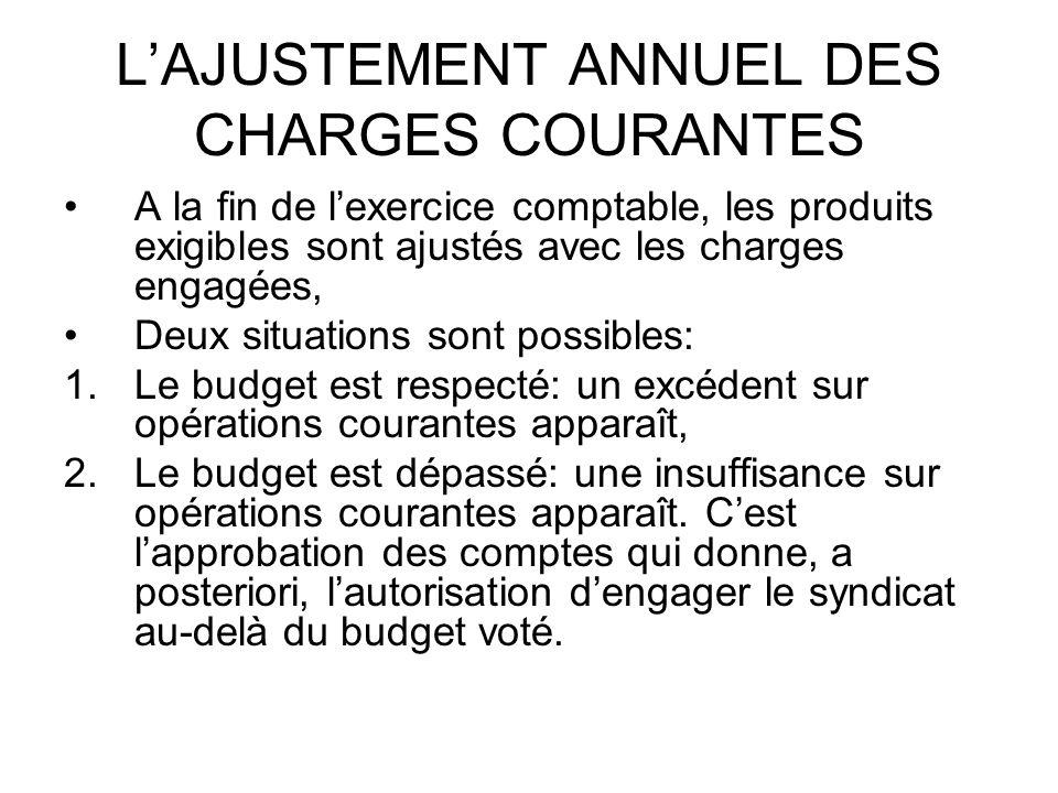 L'AJUSTEMENT ANNUEL DES CHARGES COURANTES