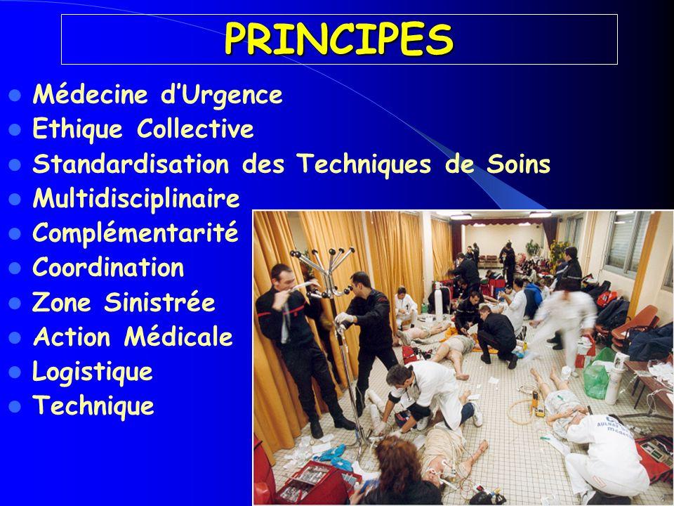 PRINCIPES Médecine d'Urgence Ethique Collective