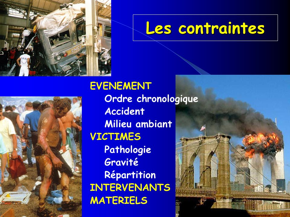 Les contraintes EVENEMENT Ordre chronologique Accident Milieu ambiant