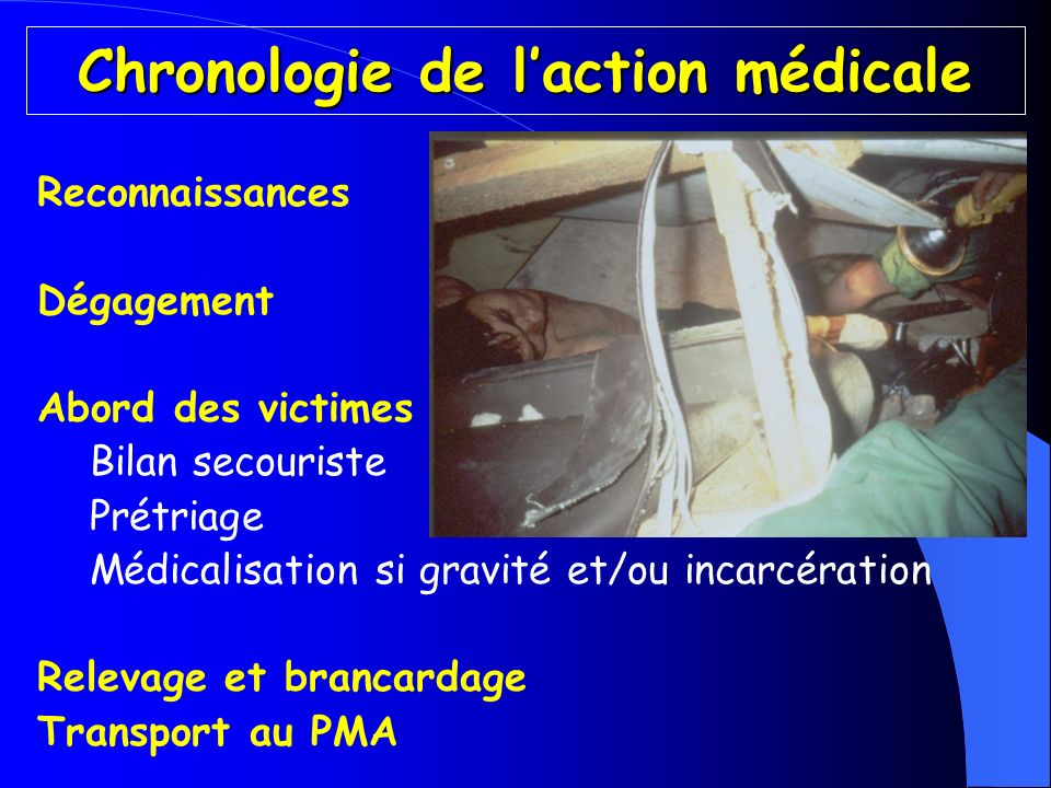 Chronologie de l'action médicale